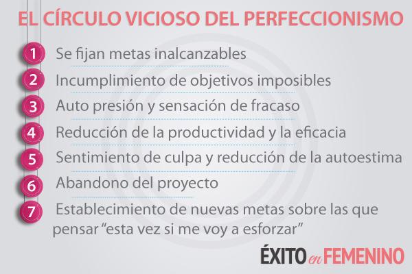 El-circulo-vicioso-del-perfeccionismoEF